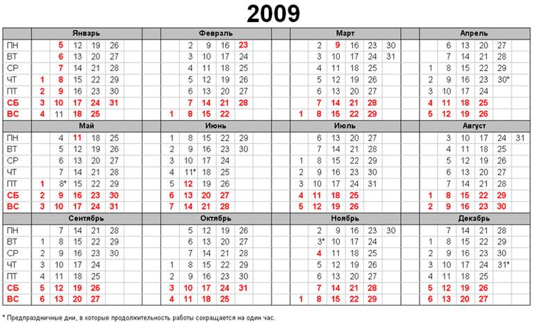 Календарь лунных стрижек апрель 2016