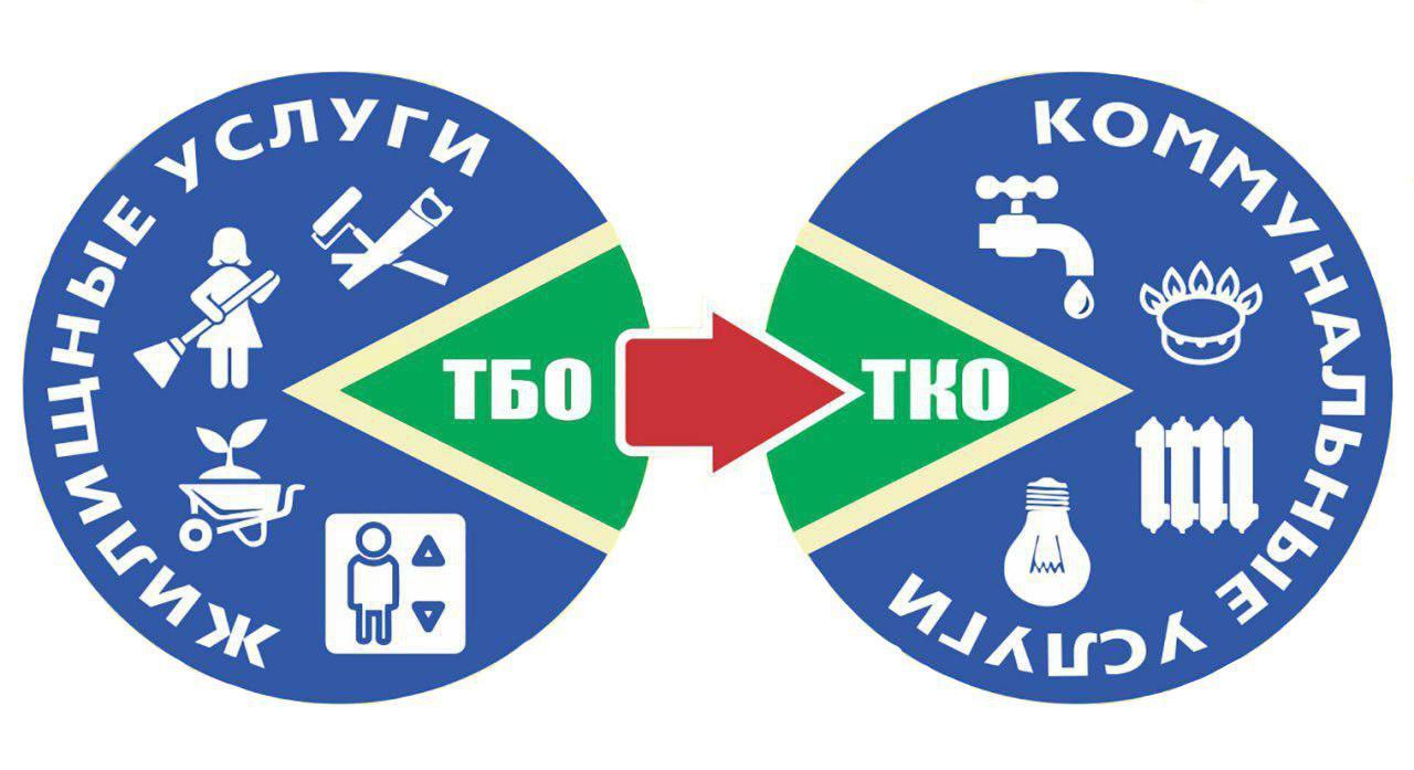 тбо это https://www.rinfin.ru/news/otlichie-tbo-ot-tko-spravochnaya-informatsiya-dlya-litsenziatov-v-sfere-obraschenie-s-opasnimi-othodami_19644900/